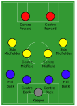 Association_football_4-4-2_formation_svg