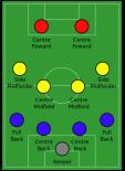 Association_football_4-4-2_formation_svg