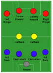 Latics4-2-4_formation_svg
