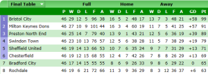 Table2013(2)