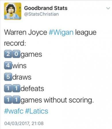joycestats